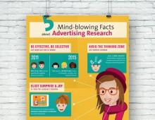 Noldus Information Technology – Infographics